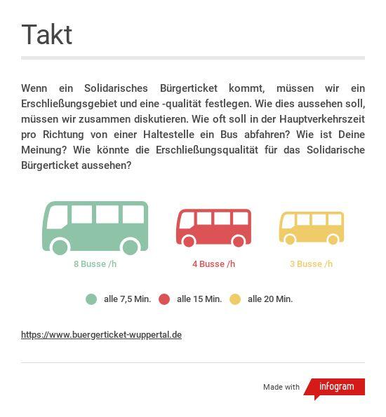 Bürgerticket